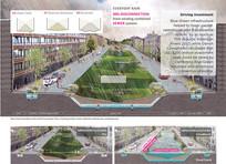 广场景观分析图