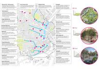 国外分析图景观排版
