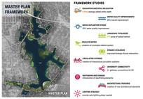 国外景观规划设计分析图