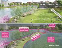 生态公园景观设计分析图