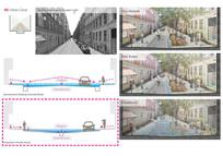 特色国外街区景观设计分析图