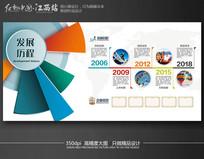 大气简约企业文化发展历程展板设计