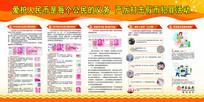 识别真假人民币中国银行展板
