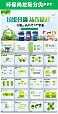 卡通环保局垃圾分类绿色低碳PPT