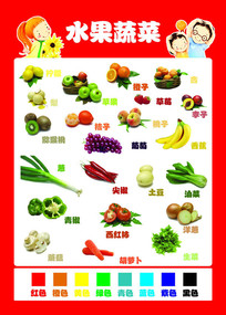 婴幼儿早教蔬菜水果贴纸 PSD