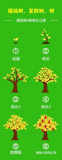 摇钱树和发财树成长过程素材 PSD