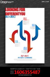 创意设计公司招聘海报设计