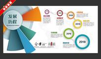 企业文化发展历程文化墙