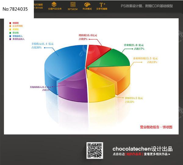 彩色立体饼状图图片