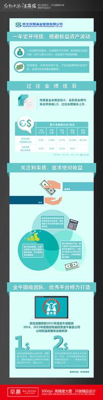 民生加银微信宣传页