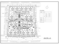 市居住小区规划总平面图 dwg
