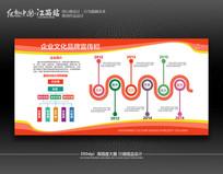 大气企业文化墙宣传栏展板