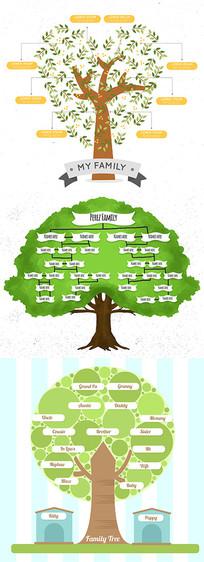 企业文化组织结构展板素材