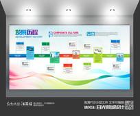 创意企业文化背景墙设计