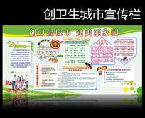 创卫生城市建设家园展板宣传栏