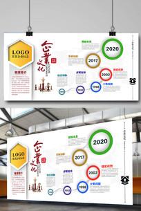 企业文化墙展板