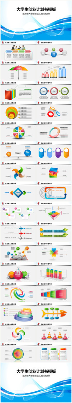 大气商业创业计划书营销策划书ppt模板