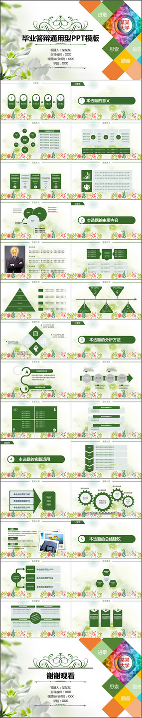 绿色毕业论文答辩PPT模板