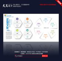清新时尚立体企业文化墙宣传栏模版