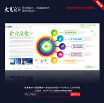 创新科技企业文化发展介绍宣传展板