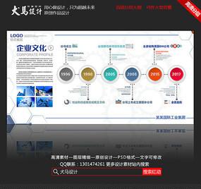 工业科技企业文化发展历程宣传展板