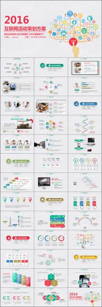 简洁互联网创业融资PPT模板