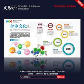 简洁大气创新企业文化发展历程展板