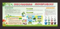 环保积极参与垃圾分类展板
