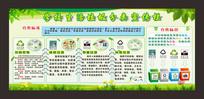 绿色环保垃圾分类宣传展板