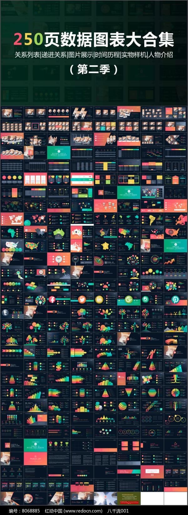 250页彩色扁平化数据图表合集PPT图片