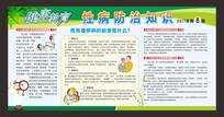 绿色环保性病防治宣传展板