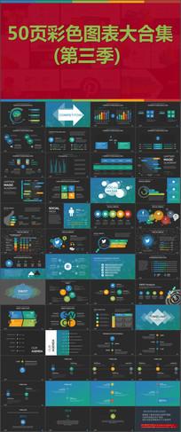 公司发展历程时间线数据图表合集PPT模版