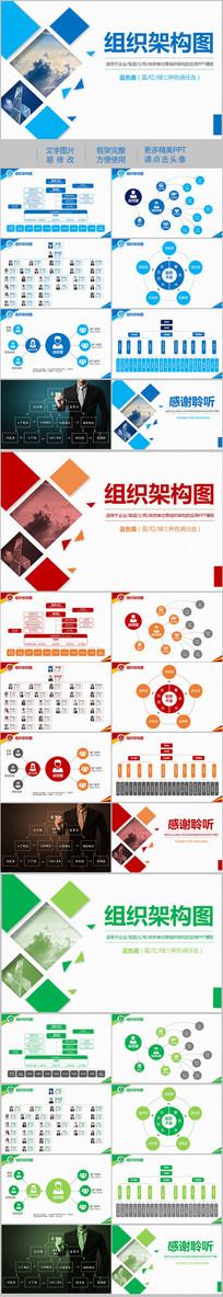 企业管路组织架构流程图分析报告PPT
