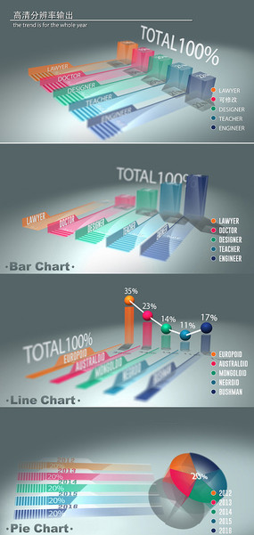 3d数据统计信息图表ae模板