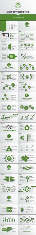 绿色清新简洁通用毕业论文答辩PPT模板