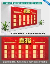 红色大气企业校园公司喜报展板模板设计