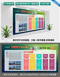 绿色医疗企业发展历程展板宣传栏