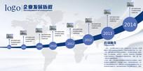 企业发展时间轴企业发展历程展板