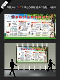 消防安全教育宣传展板