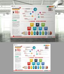 企业文化介绍展板设计