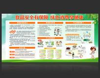 企业食品安全健康知识展板