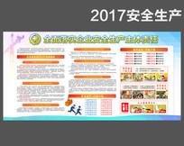 2017安全生产工作内容展板