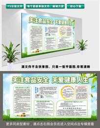 大气关注食品安全知识宣传栏展板设计