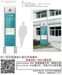 现代医院建筑物出入口导向牌总索引地图cdr