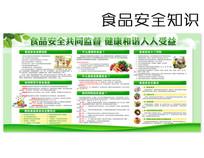 食品安全健康知识展板