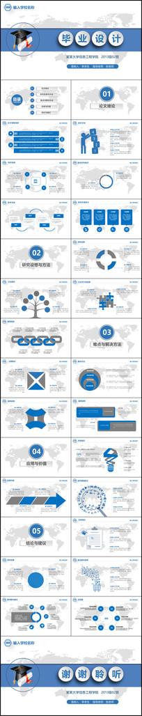 实用蓝色开题报告毕业论文答辩PPT模板