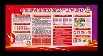 红色大气企业安全生产宣传展板背景模板