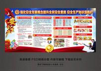 2017安全生产知识宣传栏 PSD