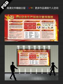 企业安全生产标准化宣传展板