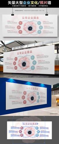 公司企业理念形象墙文化展板